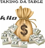 Kilo: Taking Da Table